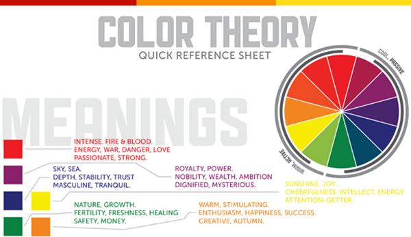 Ý nghĩa màu sắc trong kinh doanh
