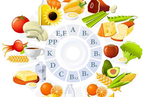 Vitamin là gì | 13 loại vitamin cần biết